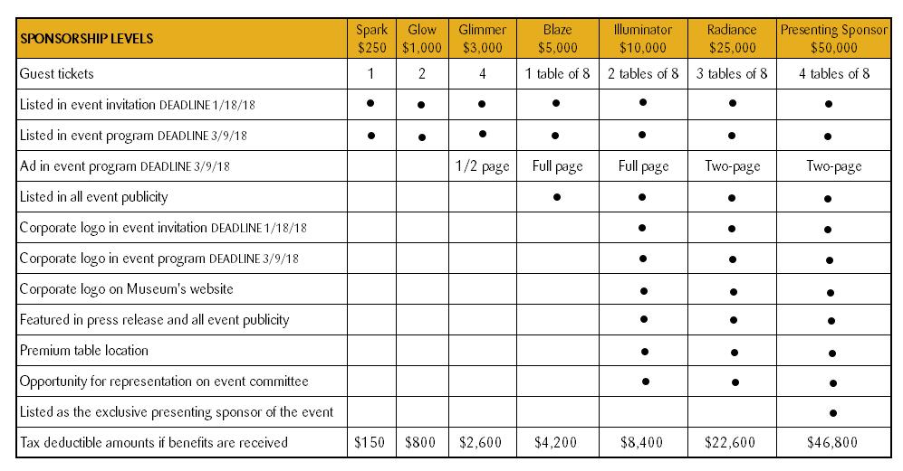 Gala Price List